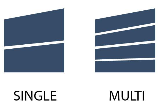 panouri-usi-garaj-sectionale-industriale